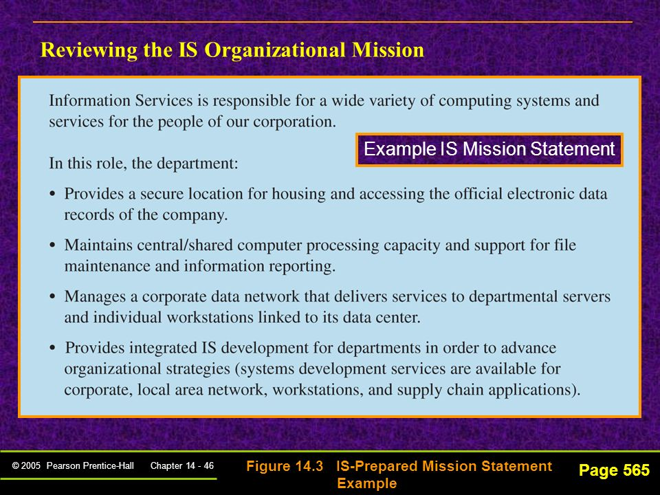 Reviewing the IS Organizational Mission