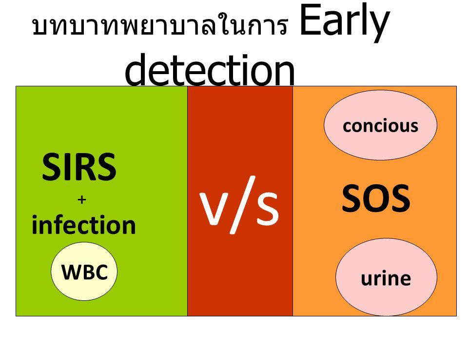 บทบาทพยาบาลในการ Early detection