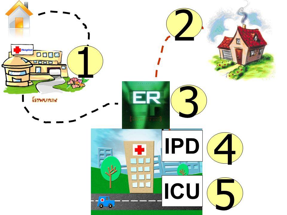 2 1 3 IPD 4 ICU 5