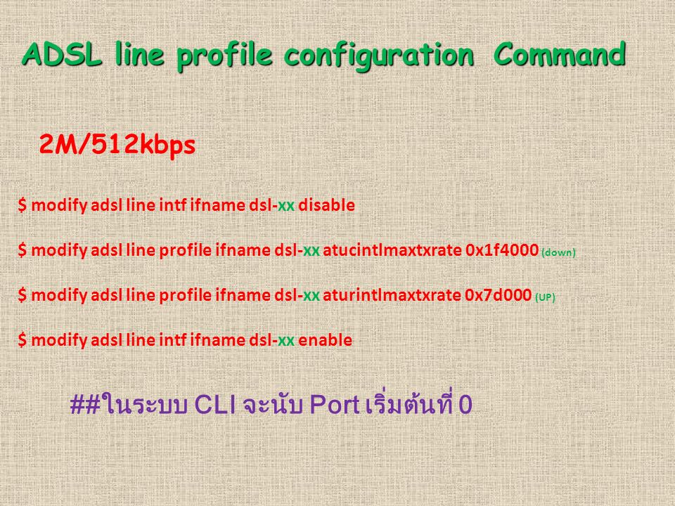 ADSL line profile configuration Command