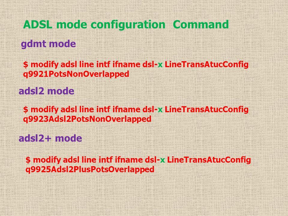 ADSL mode configuration Command