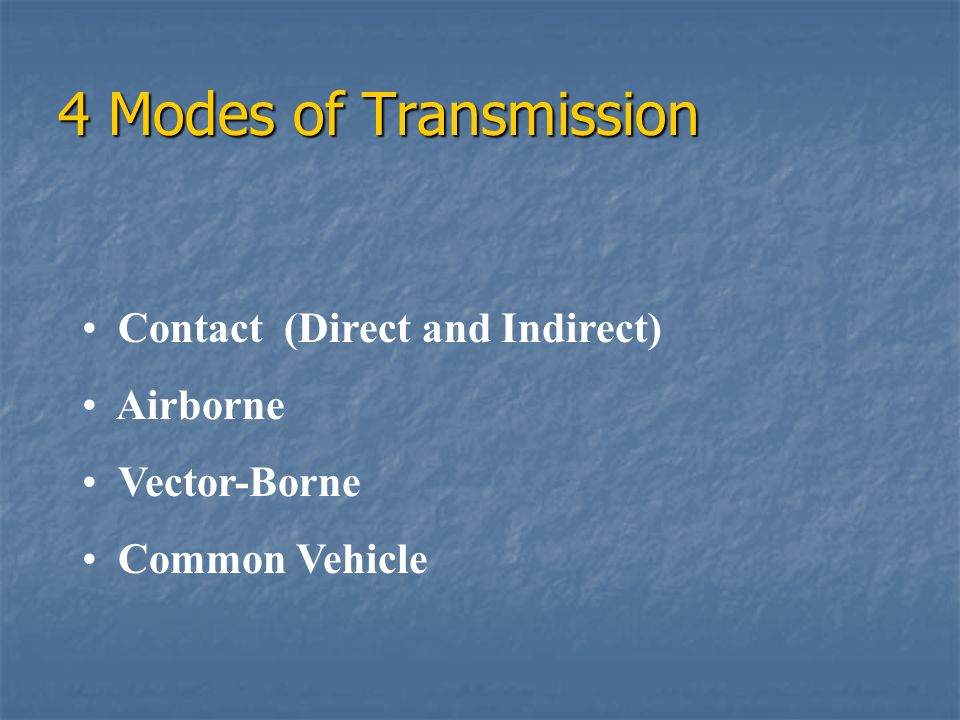 4 Modes of Transmission Contact (Direct and Indirect) Airborne