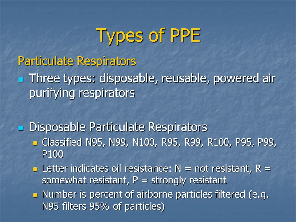 Types of PPE Particulate Respirators