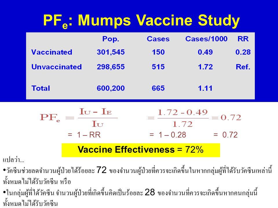 PFe: Mumps Vaccine Study