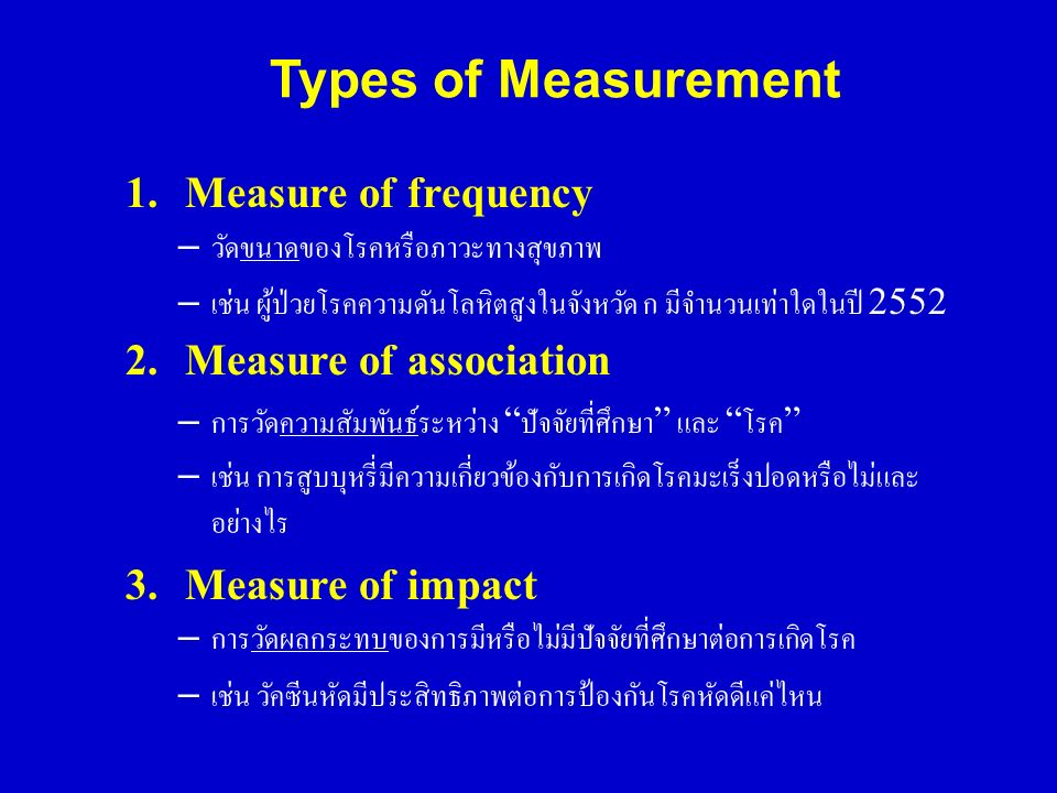 Types of Measurement Measure of frequency Measure of association
