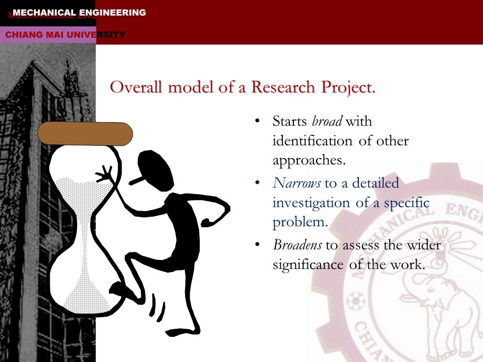 Overall model of a Research Project.