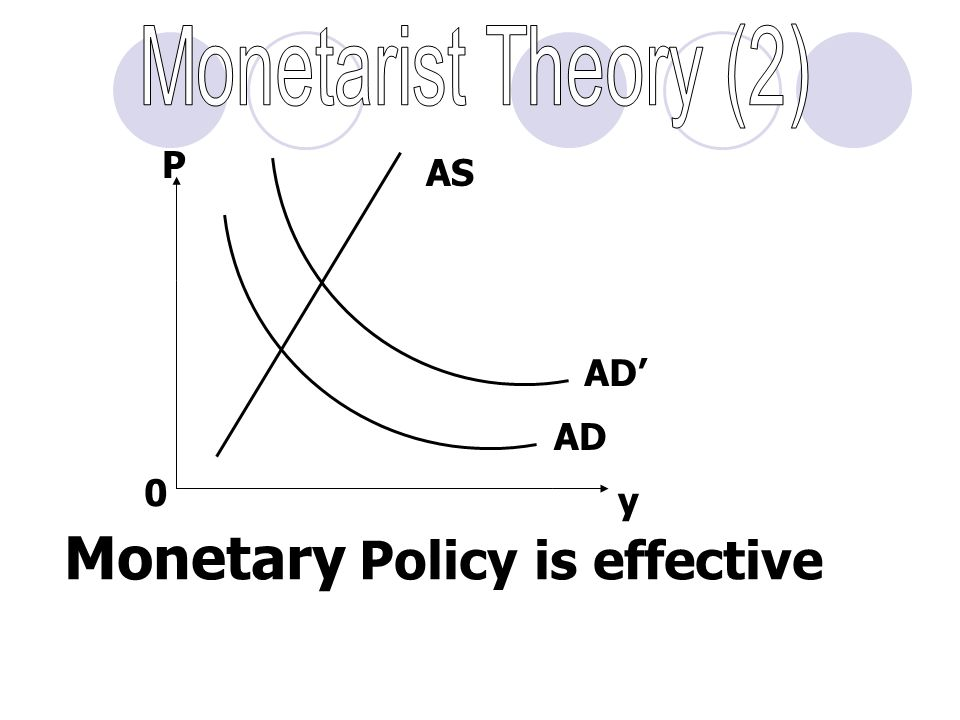 Monetary Policy is effective