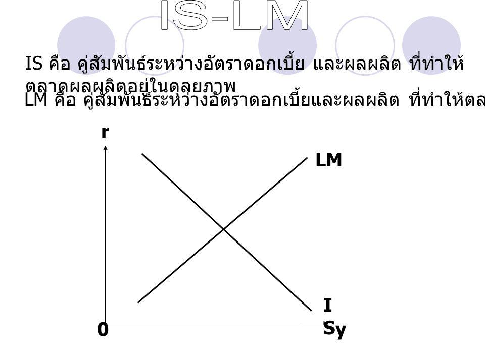 IS-LM IS คือ คู่สัมพันธ์ระหว่างอัตราดอกเบี้ย และผลผลิต ที่ทำให้ตลาดผลผลิตอยู่ในดุลยภาพ.