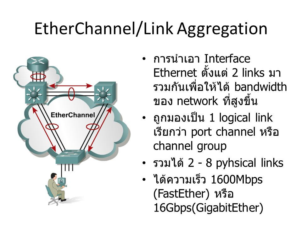 EtherChannel/Link Aggregation