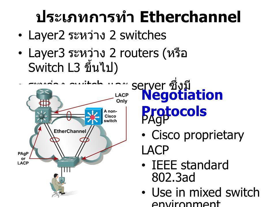 ประเภทการทำ Etherchannel