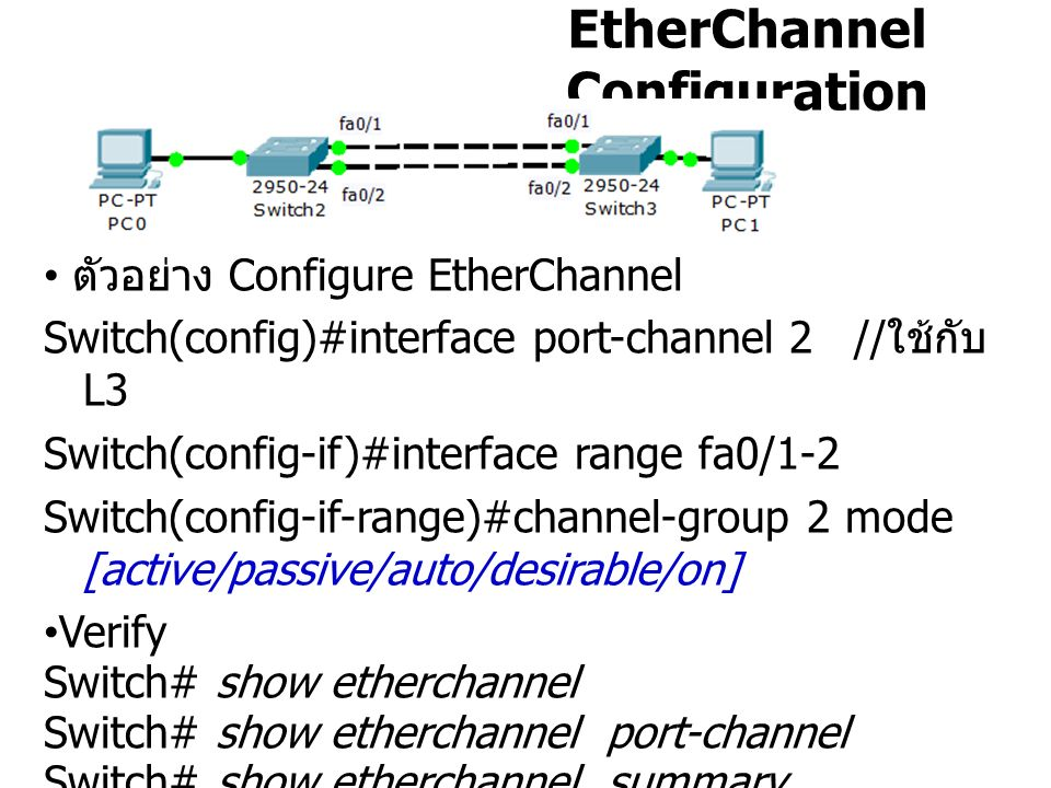 EtherChannel Configuration