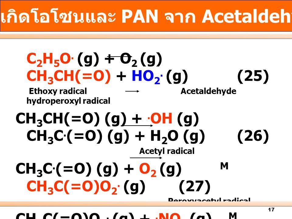 การเกิดโอโซนและ PAN จาก Acetaldehyde