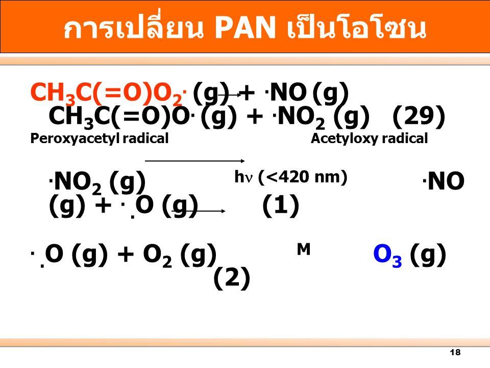 การเปลี่ยน PAN เป็นโอโซน