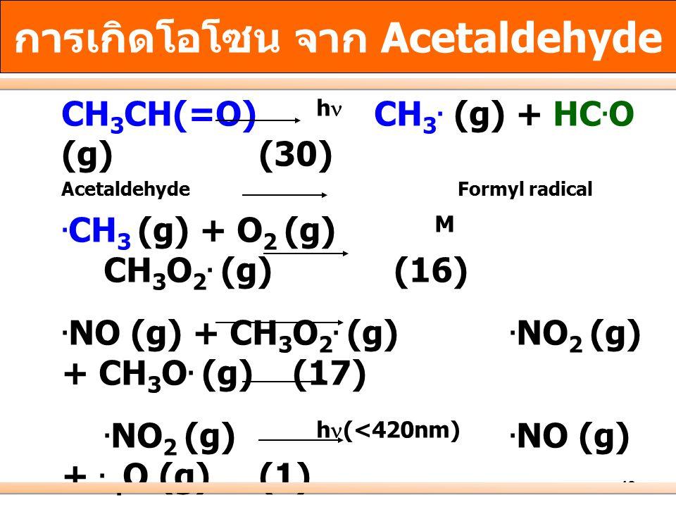 การเกิดโอโซน จาก Acetaldehyde