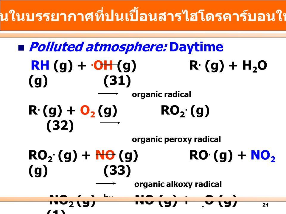 การเกิดโอโซนในบรรยากาศที่ปนเปื้อนสารไฮโดรคาร์บอนในช่วงกลางวัน