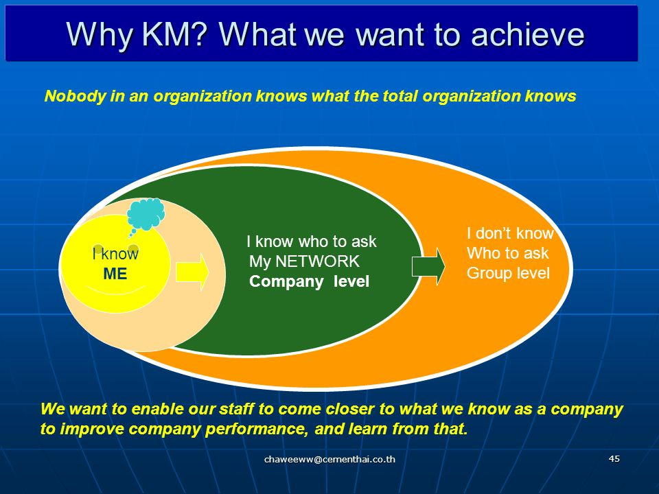 Why KM What we want to achieve