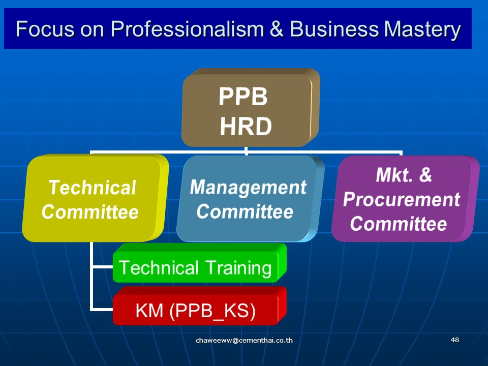 Focus on Professionalism & Business Mastery