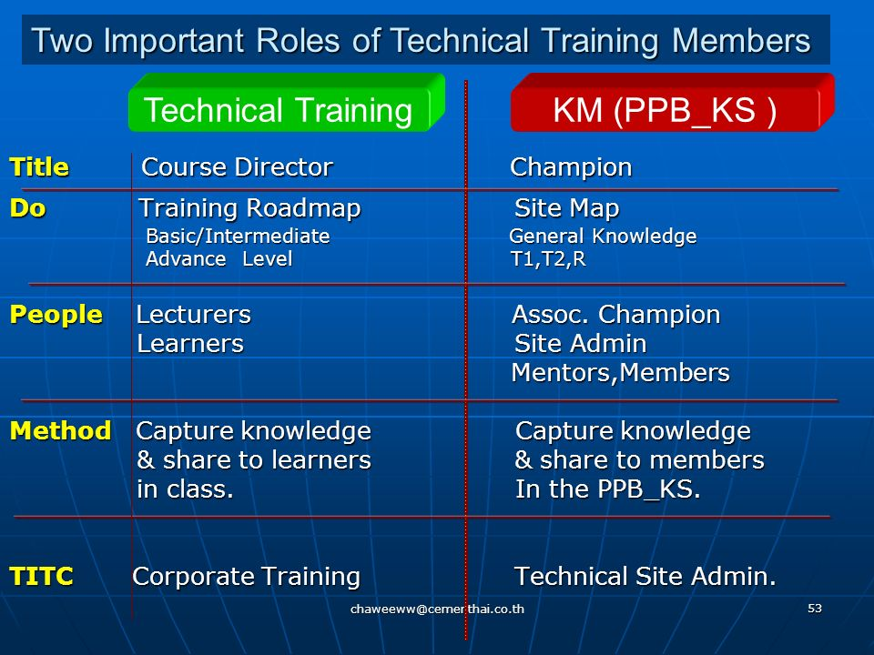 Two Important Roles of Technical Training Members