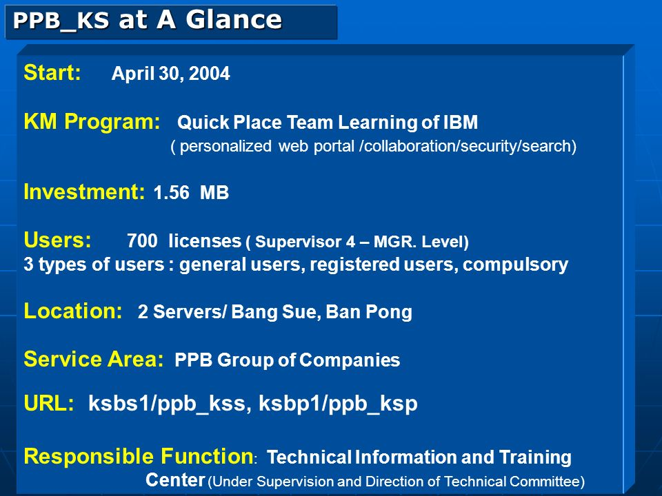KM Program: Quick Place Team Learning of IBM
