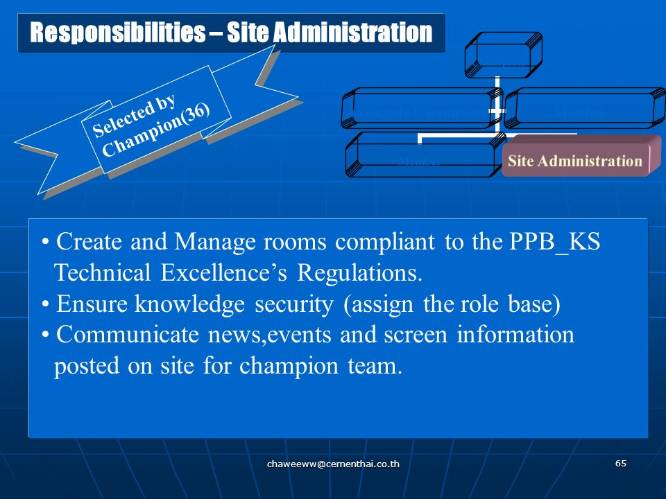 Responsibilities – Site Administration