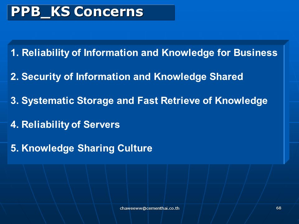 PPB_KS Concerns Reliability of Information and Knowledge for Business