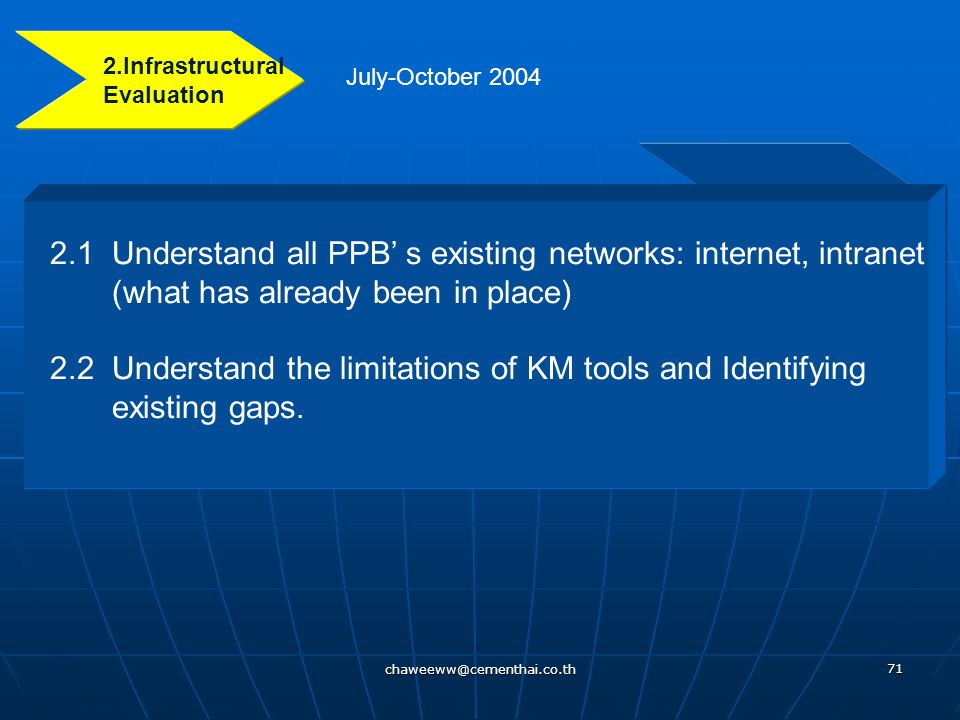 2.1 Understand all PPB' s existing networks: internet, intranet
