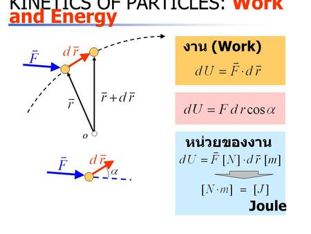 KINETICS OF PARTICLES: Work and Energy