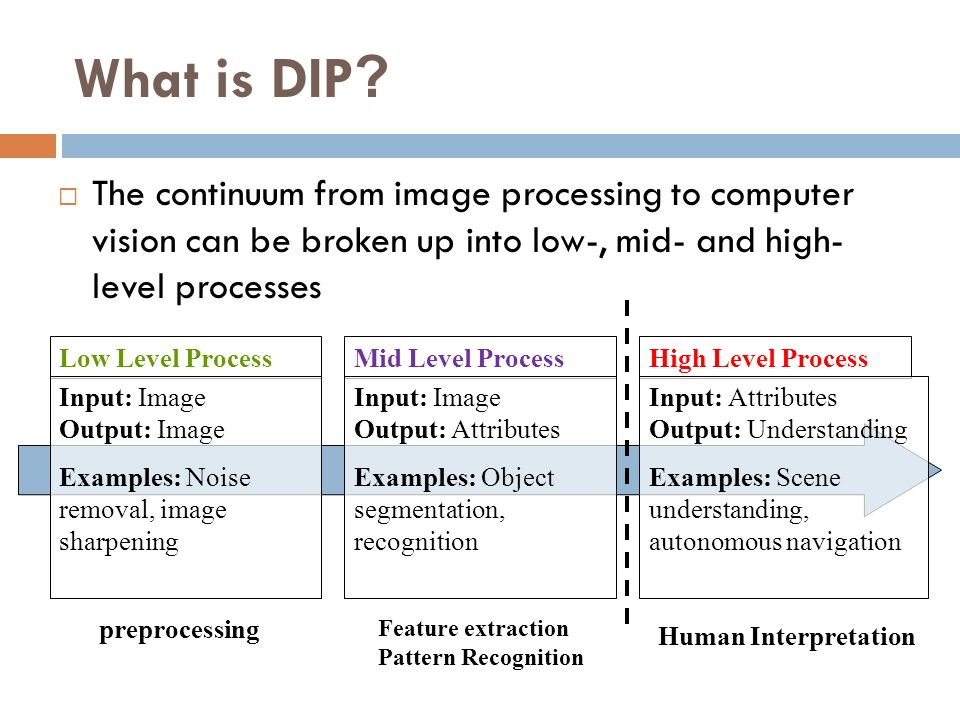 What is DIP The continuum from image processing to computer vision can be broken up into low-, mid- and high- level processes.