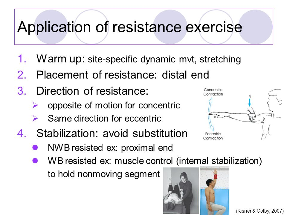 Application of resistance exercise