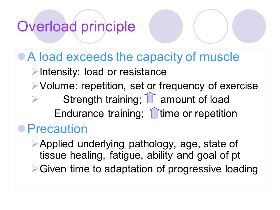 Overload principle A load exceeds the capacity of muscle Precaution