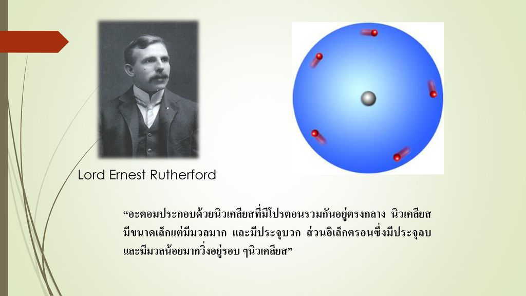 Lord Ernest Rutherford