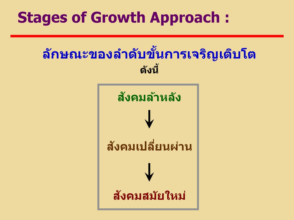 Stages of Growth Approach :