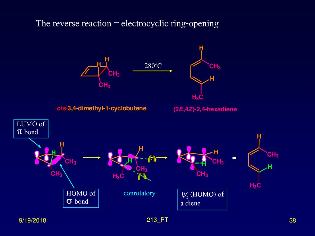 The reverse reaction = electrocyclic ring-opening