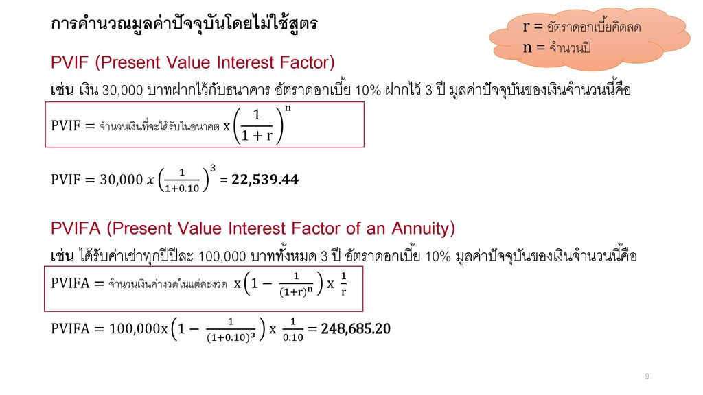 PVIF (Present Value Interest Factor)