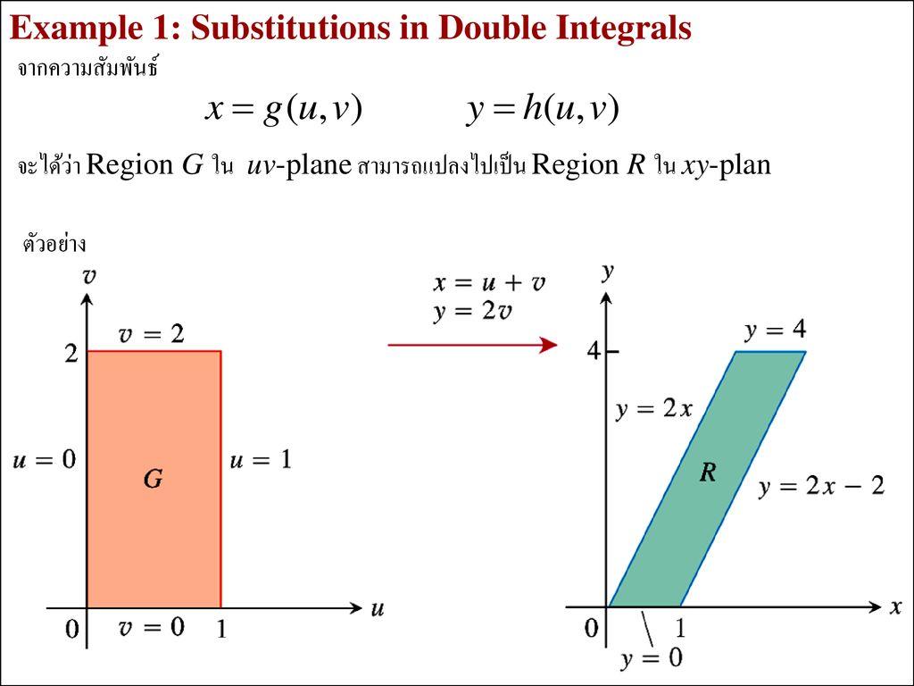 paraboliniai sar dvejetainiai variantai