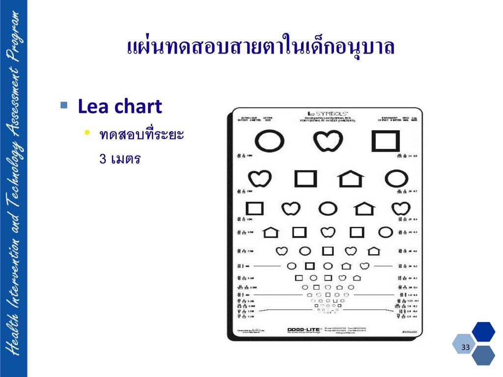 โครงการเด็กไทยสายตาดี - ppt ดาวน์โหลด