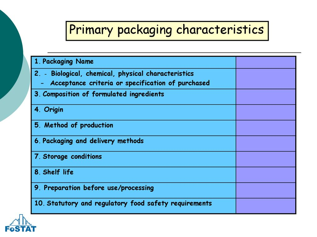 Primary packaging characteristics