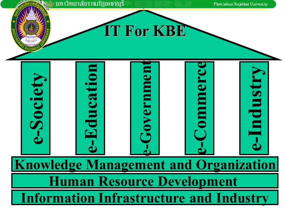 Human Resource Development Knowledge Management and Organization