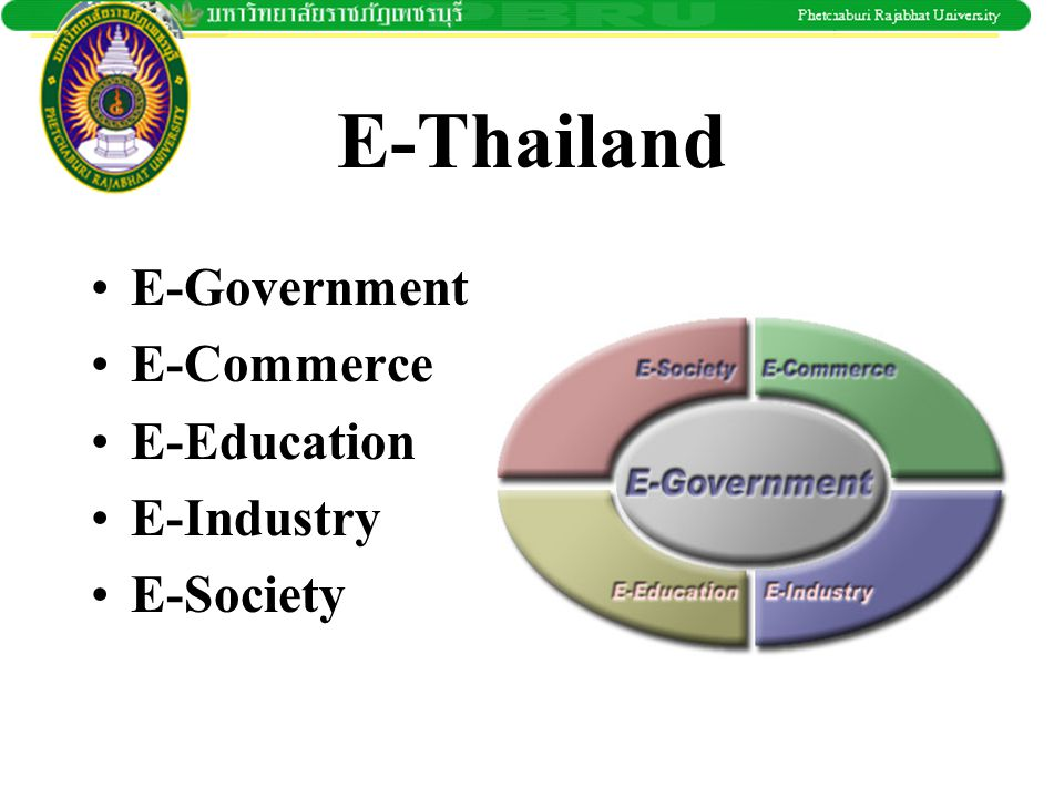 E-Thailand E-Government E-Commerce E-Education E-Industry E-Society