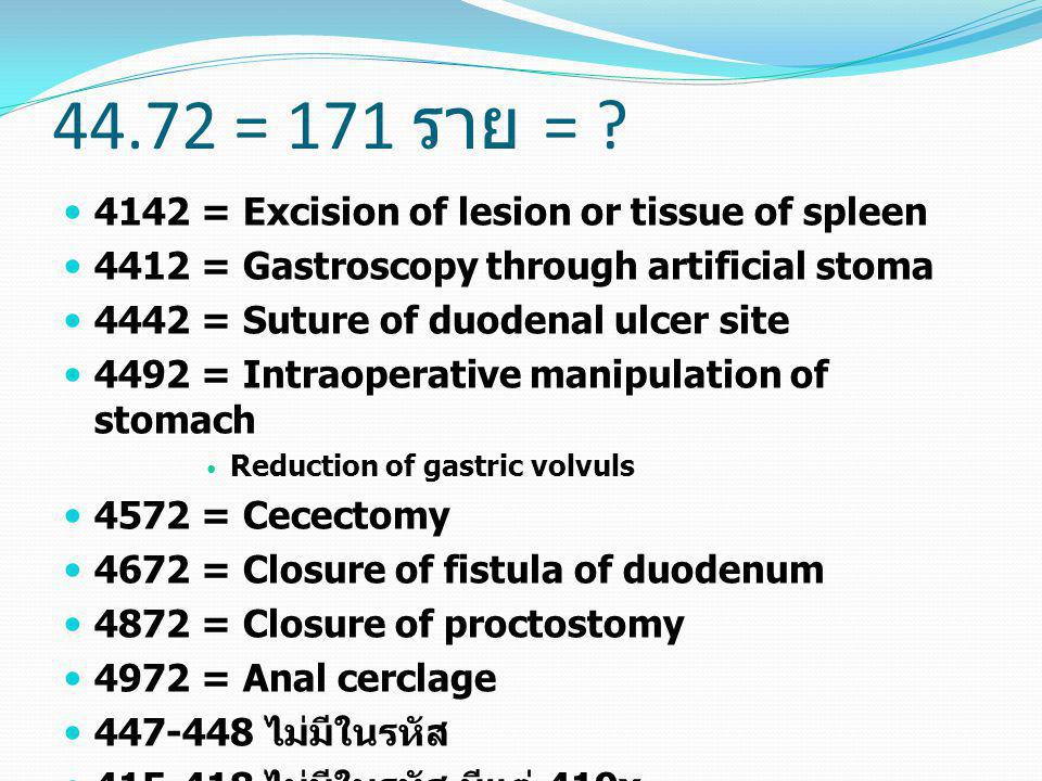 44.72 = 171 ราย = 4142 = Excision of lesion or tissue of spleen