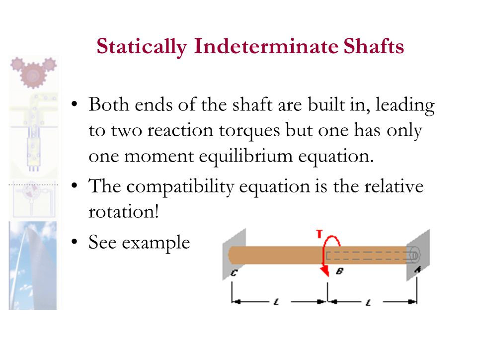 Statically Indeterminate Shafts