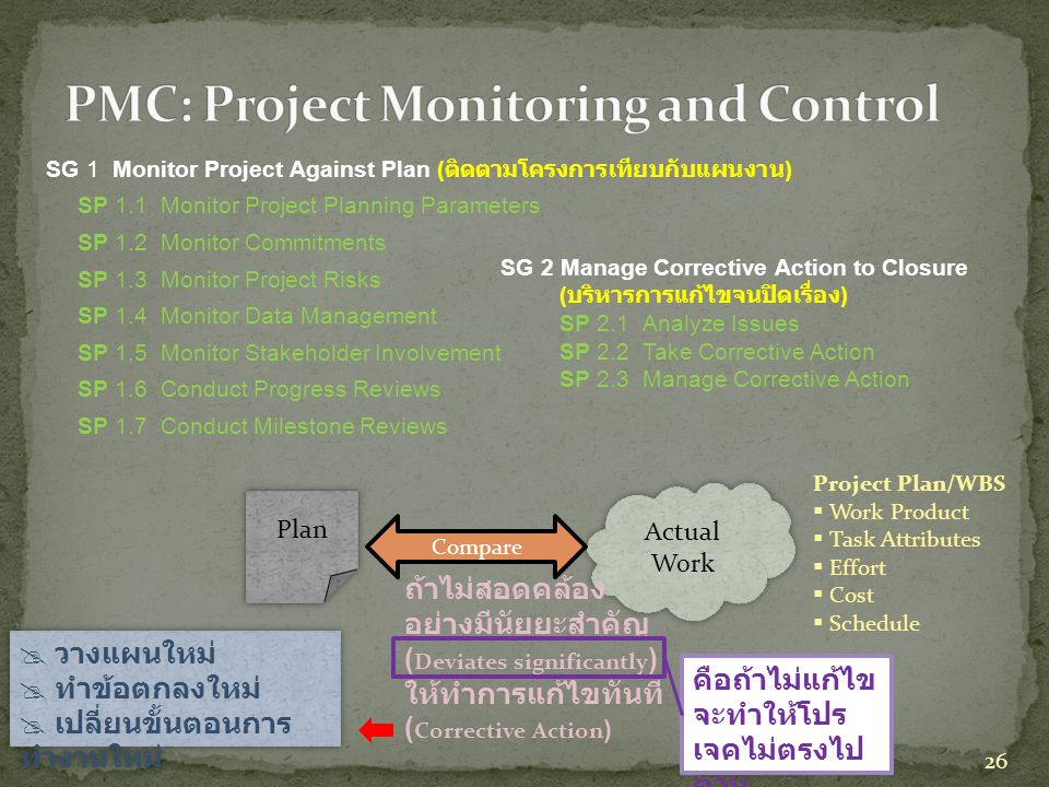 PMC: Project Monitoring and Control