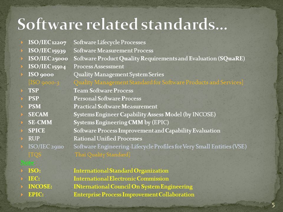 Software related standards…