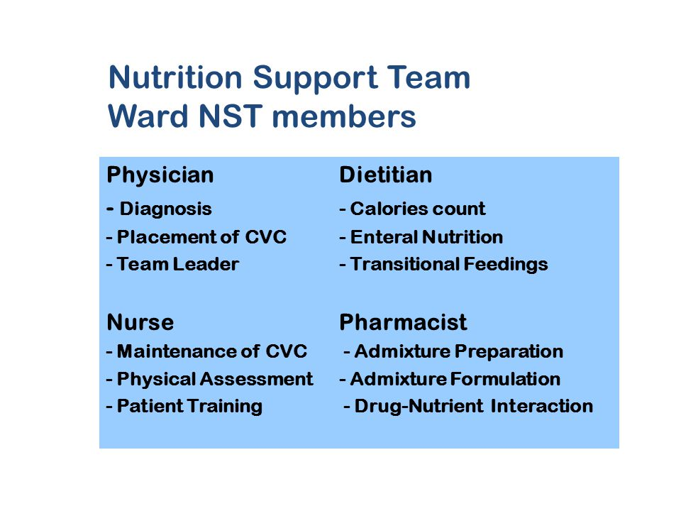 Nutrition Support Team Ward NST members