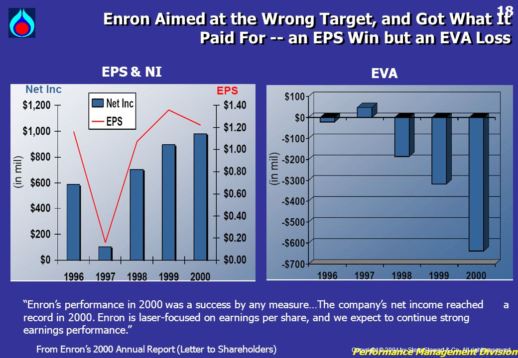 Enron Aimed at the Wrong Target, and Got What It