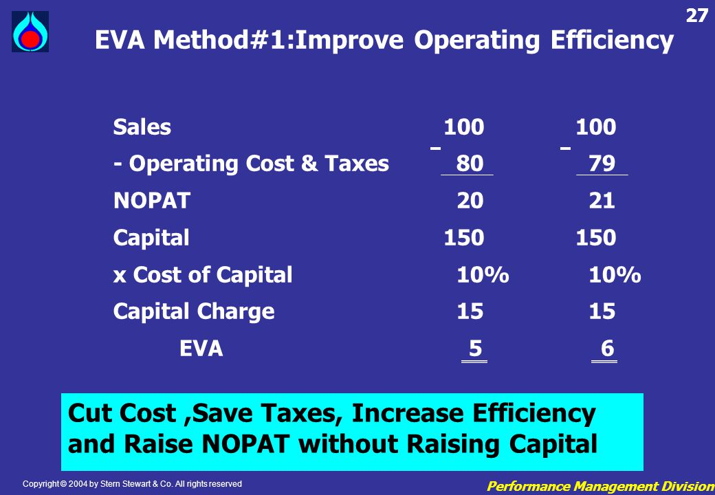 EVA Method#1:Improve Operating Efficiency