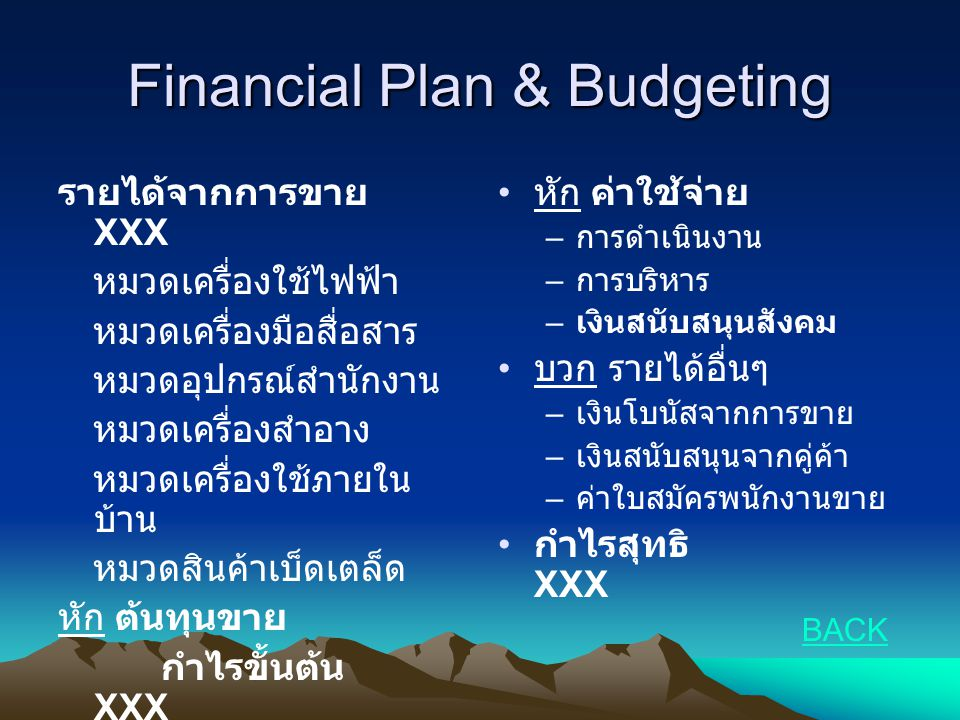 Financial Plan & Budgeting