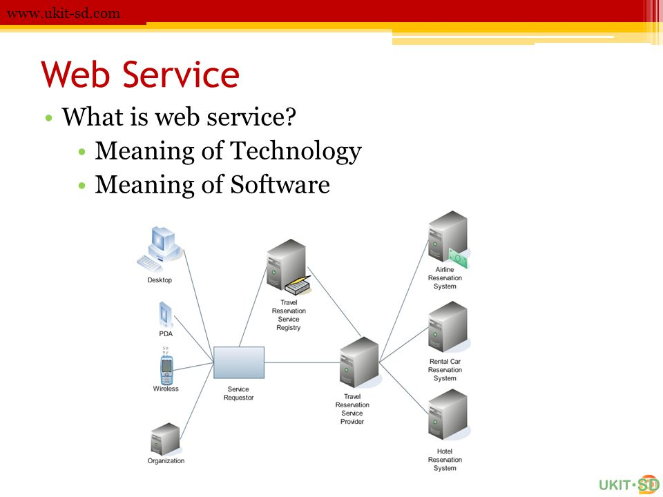Web Service What is web service Meaning of Technology