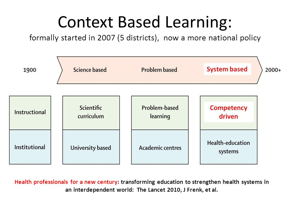 Context Based Learning: formally started in 2007 (5 districts), now a more national policy