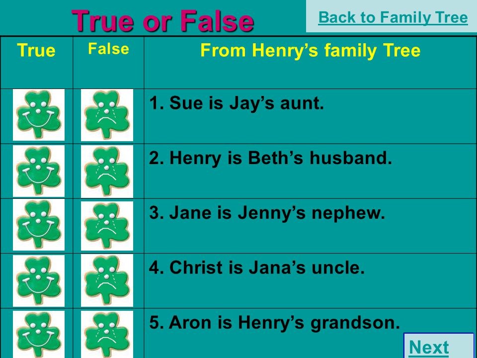 From Henry's family Tree